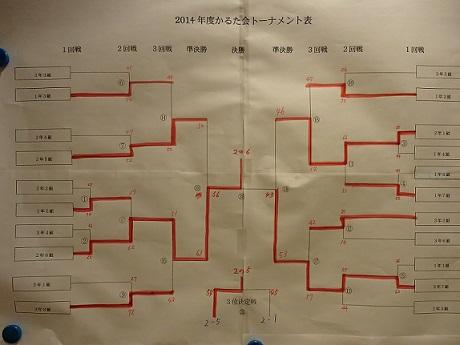 トーナメント.jpg